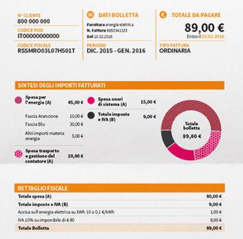 L 39 incubo del codice cliente di giampaolo cassitta for Enel gas bolletta